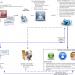 Tugas APSI : Fase Analisis, Fase Desain, Hasil Proses Desain Sistem Informasi Rumah Sakit
