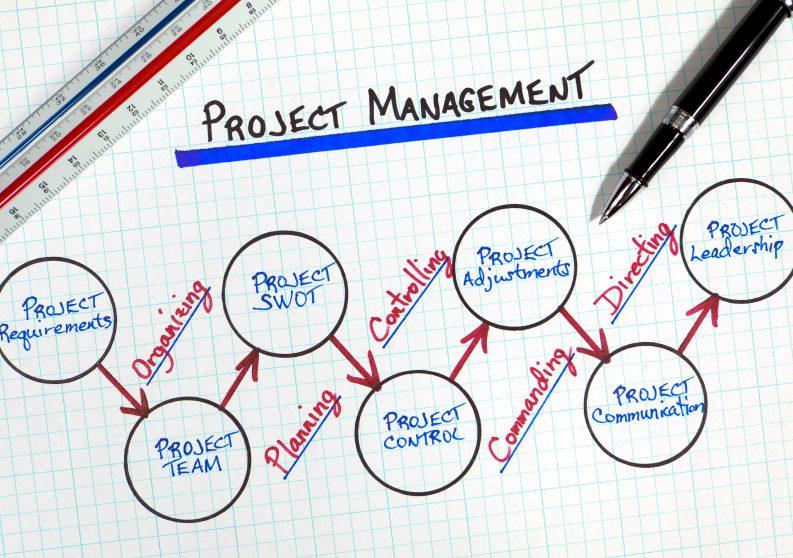 Tugas 1 MPPL – Software Process dan Software Product
